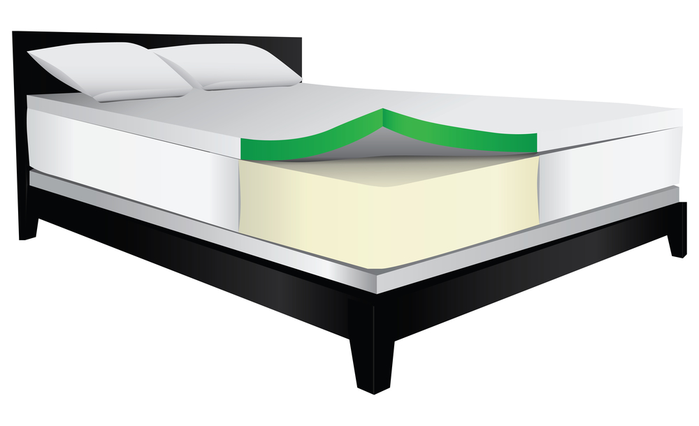 How to Clean A Mattress The Ultimate Guide