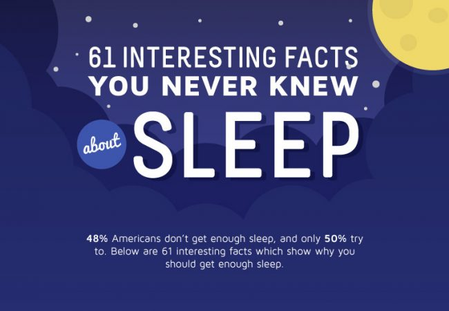 Sleep Habits: 61 Interesting Facts About Sleep [2017 Infographic]