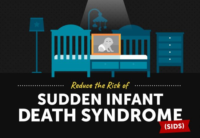 SIDS : How to Reduce the Risk [Infographic]