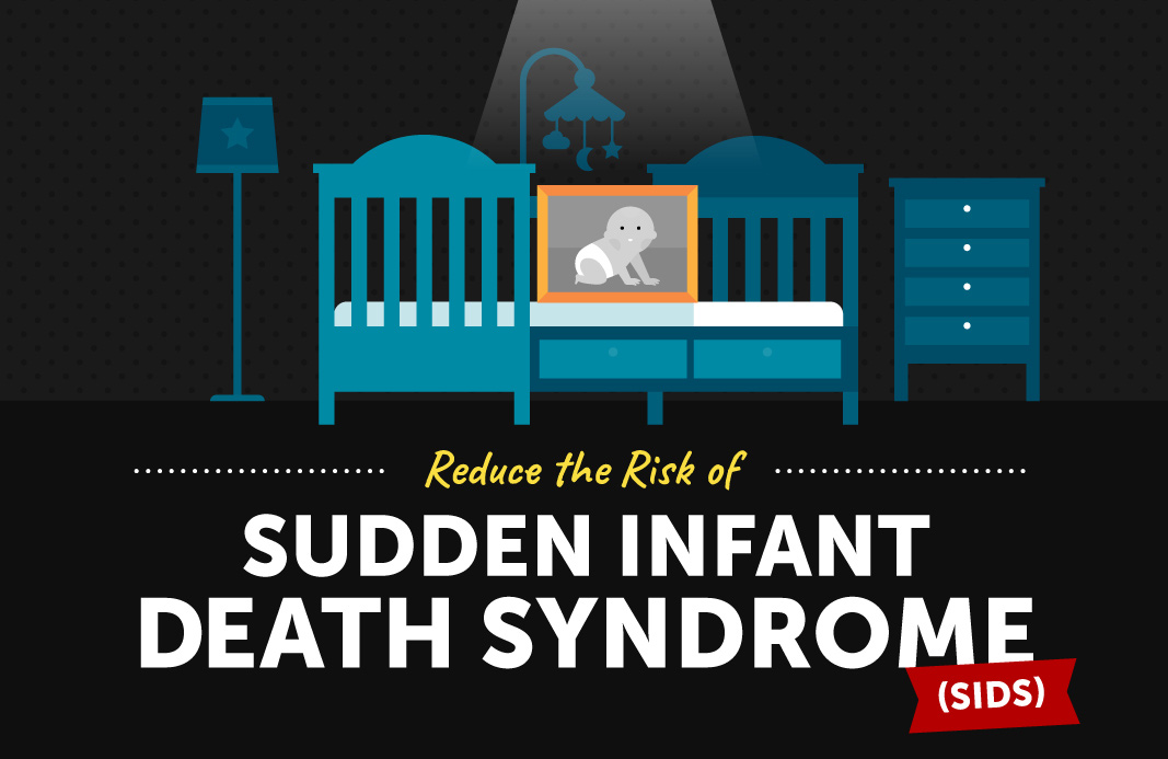 Sids How To Reduce The Risk Infographic Insider Living