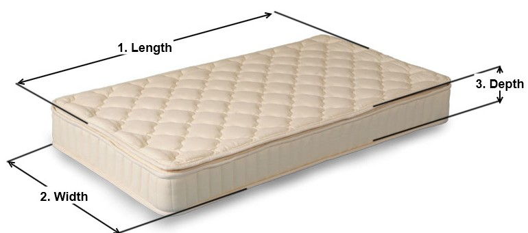 determine your rv mattress size - Mattress Buying Guide