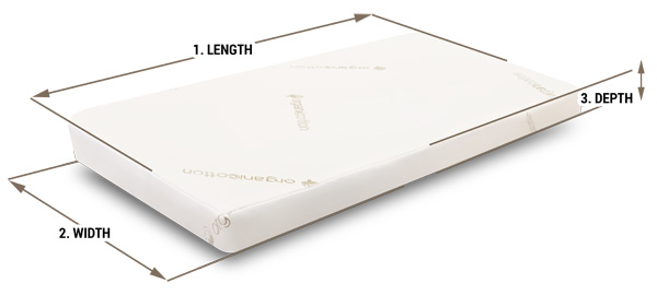Replacement Rv Mattress The Ultimate Guide To Rv Mattresses 2020