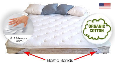 The Brookside Memory Foam Topper Used In A Sofa Bed Lication