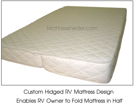 Custom Mattress: Hinged Mattress