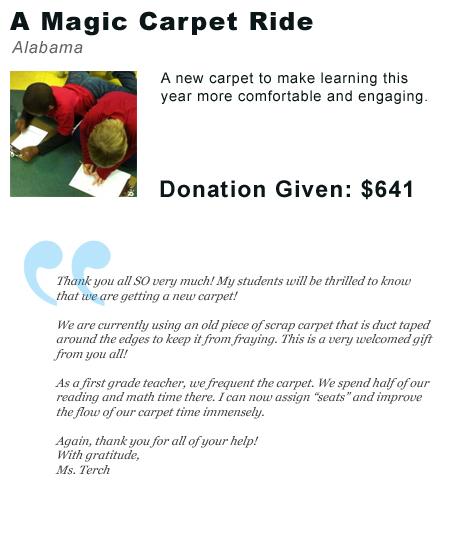 Charitable Donation Details