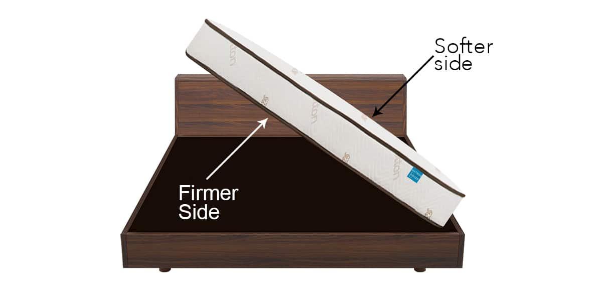 Firmer Side & Softer Side of Elation