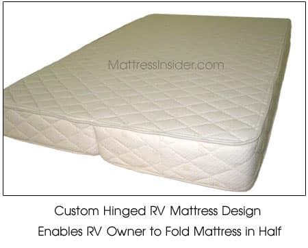 Custom Mattress: Hinged Mattress