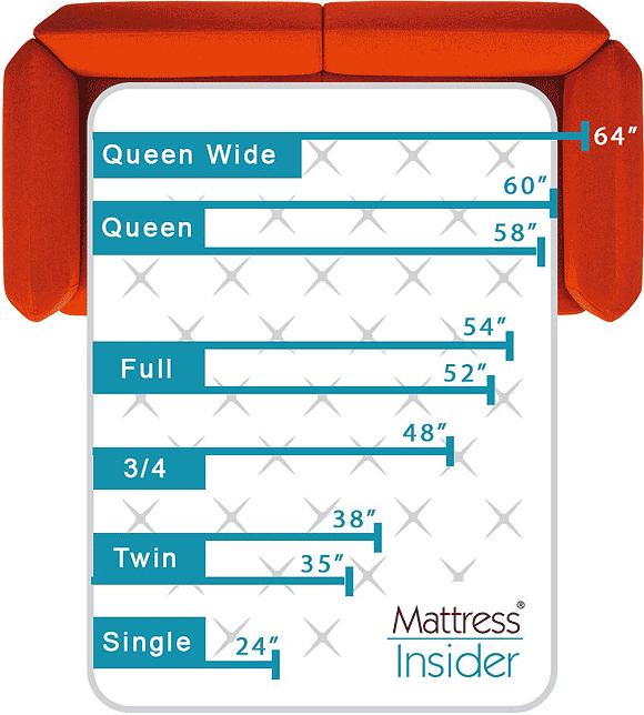 Sofa Bed Mattress Sizes Width