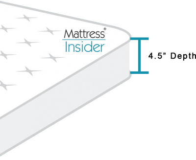 Sofa Bed Mattress Depth