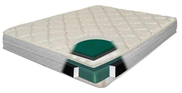 rv air mattress
