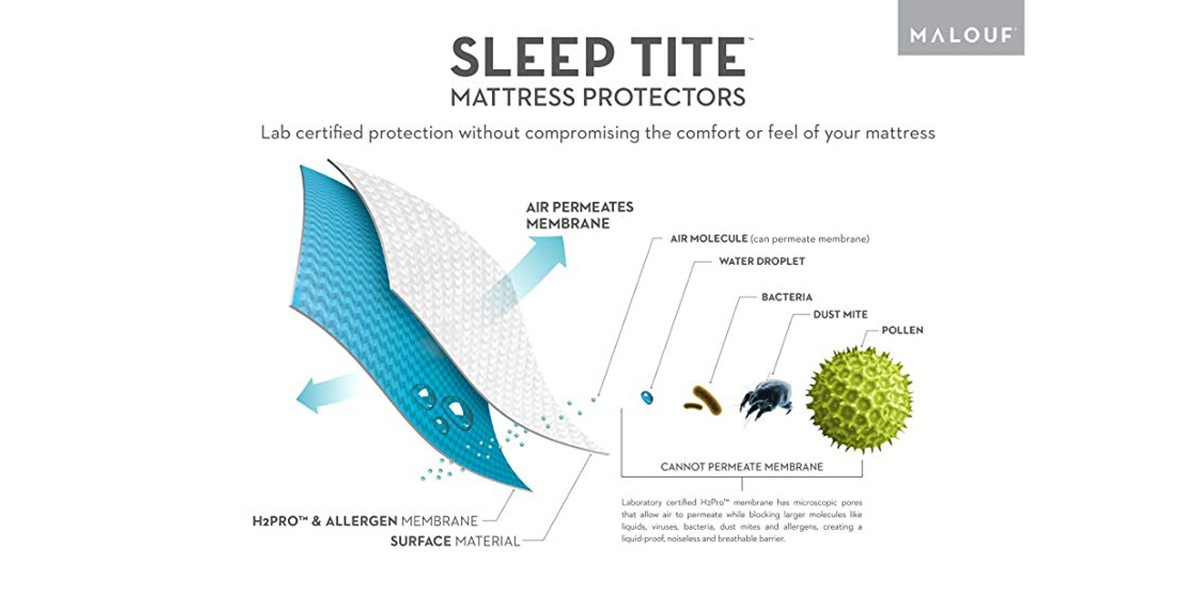Waterproof and bed bug resistant surface of protector