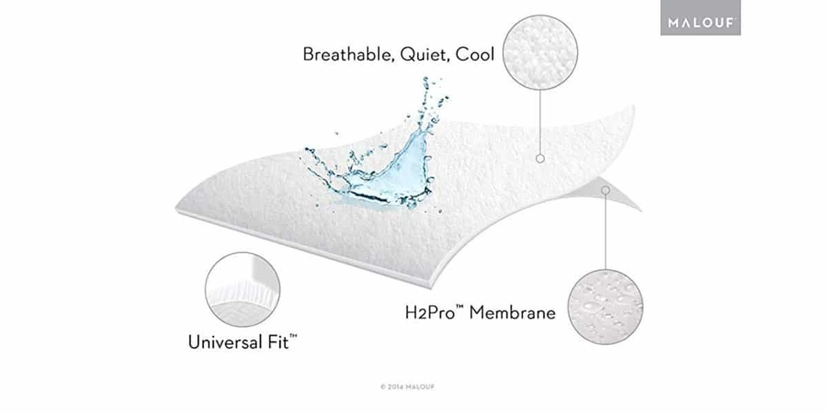 Waterproof surface of protector
