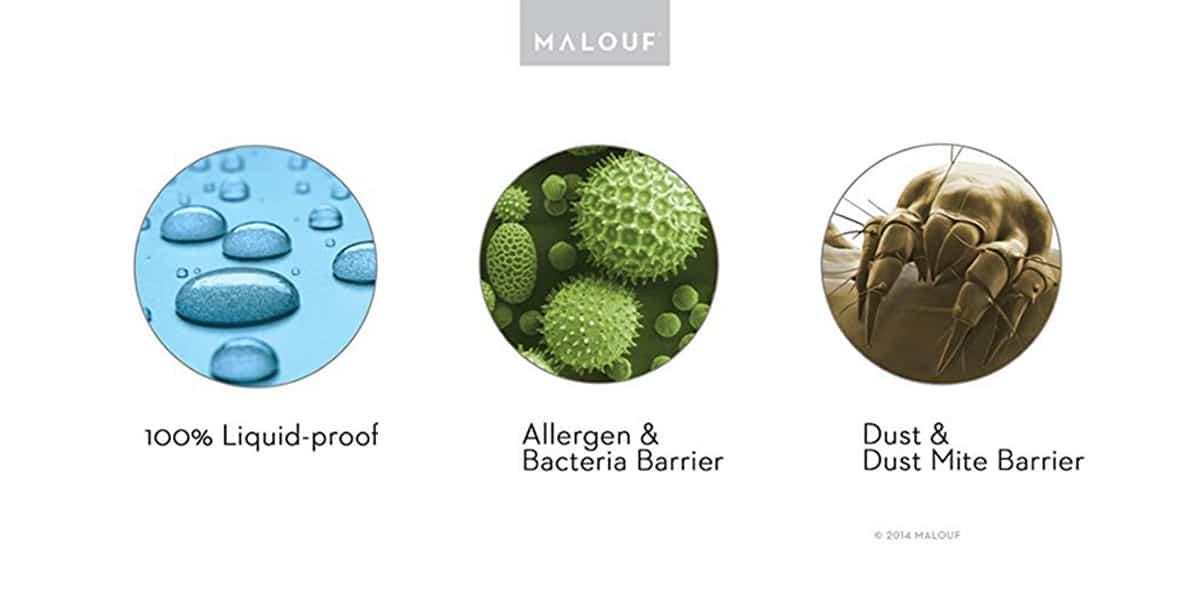 Liquid, allergen, and dust mite resistant